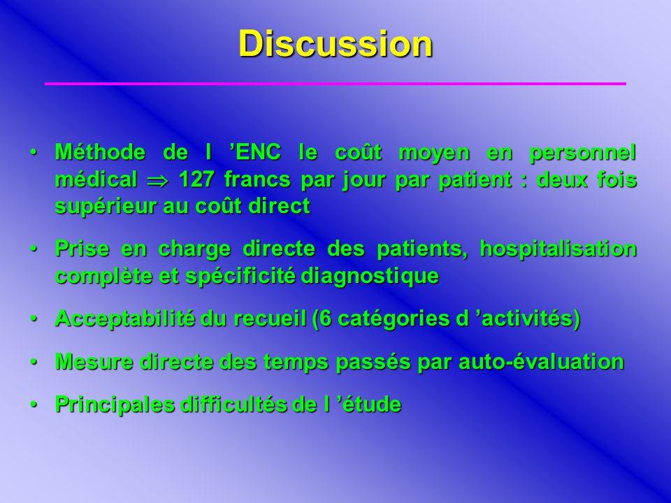 Discussion Méthode de l ENC le coût moyen en personnel médical 127 francs par jour par patient : deux fois supérieur au coût directMéthode de l ENC le