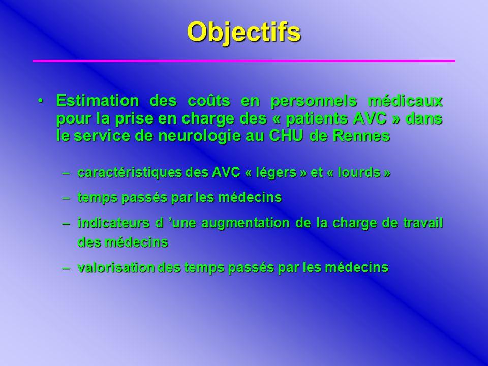 Objectifs Estimation des coûts en personnels médicaux pour la prise en charge des « patients AVC » dans le service de neurologie au CHU de RennesEstim