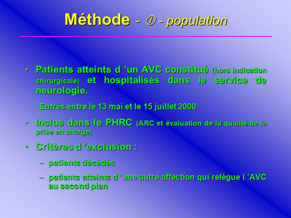 Méthode - - population Patients atteints d un AVC constitué (hors indication chirurgicale) et hospitalisés dans le service de neurologie.Patients atte