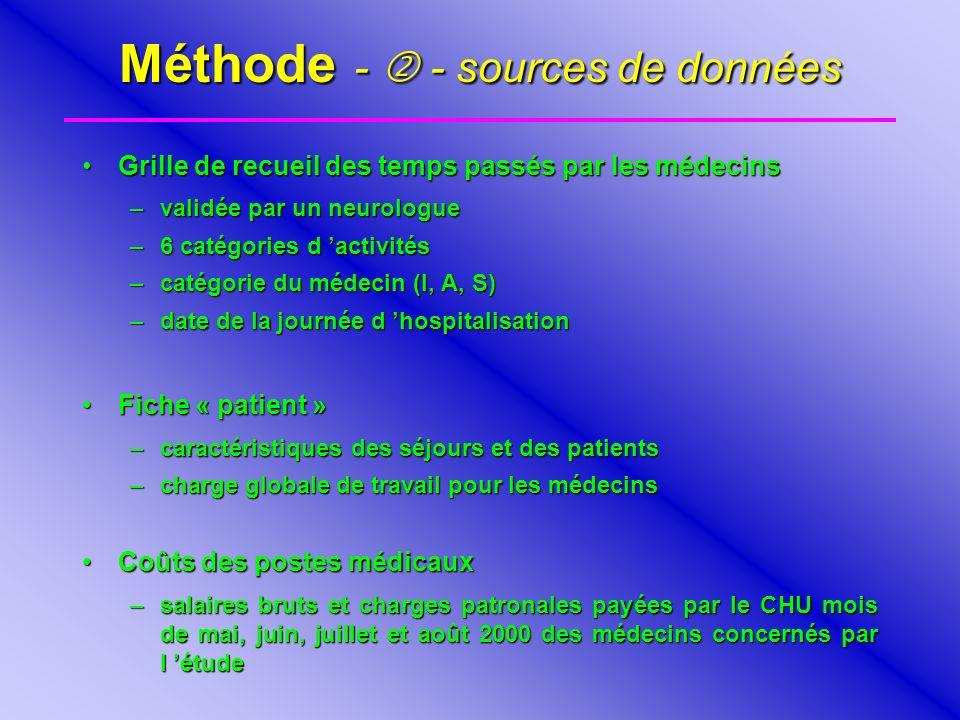 Méthode - - sources de données Grille de recueil des temps passés par les médecinsGrille de recueil des temps passés par les médecins –validée par un