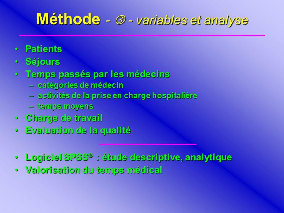 Méthode - - variables et analyse PatientsPatients SéjoursSéjours Temps passés par les médecinsTemps passés par les médecins –catégories de médecin –ac