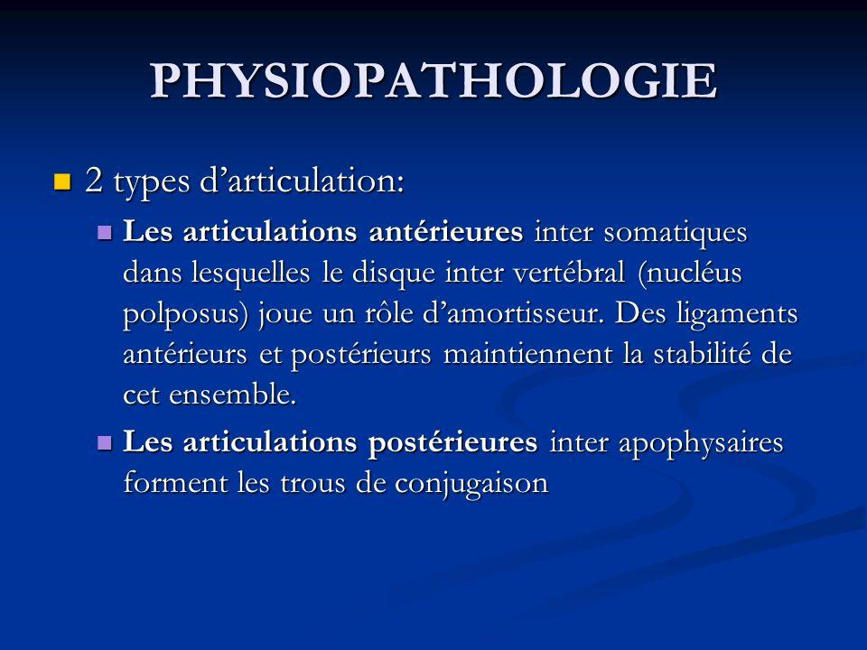 PHYSIOPATHOLOGIE 2 types darticulation: 2 types darticulation: Les articulations antérieures inter somatiques dans lesquelles le disque inter vertébra