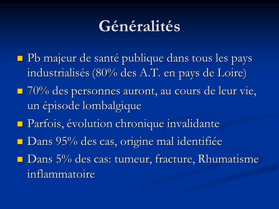 Généralités Pb majeur de santé publique dans tous les pays industrialisés (80% des A.T. en pays de Loire) Pb majeur de santé publique dans tous les pa