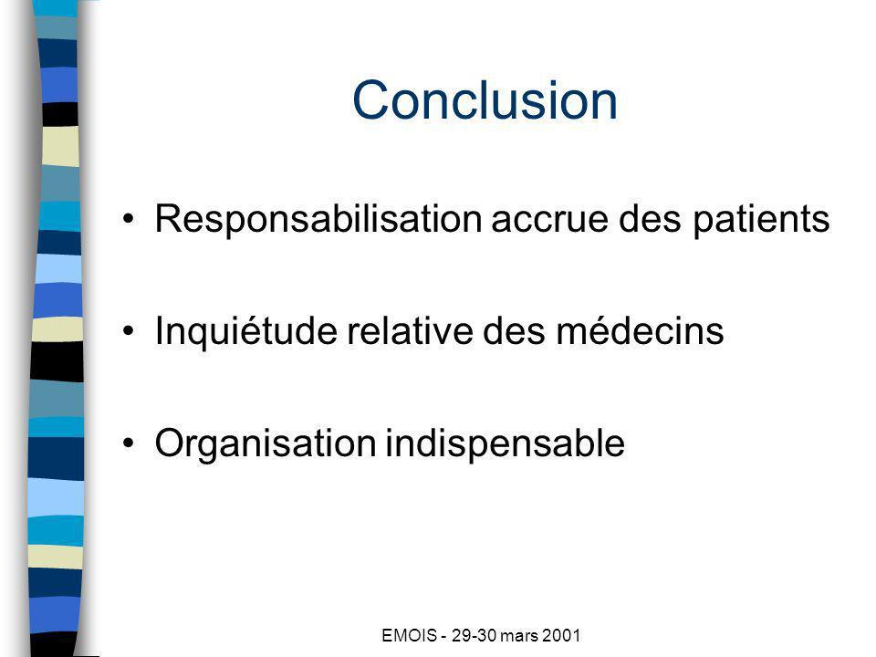 EMOIS - 29-30 mars 2001 Conclusion Responsabilisation accrue des patients Inquiétude relative des médecins Organisation indispensable