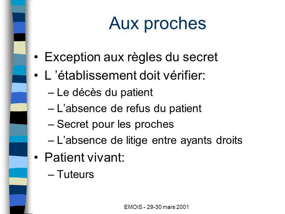 EMOIS - 29-30 mars 2001 Accord facultatif Saisie du dossier Médecine de contrôle Visites daccréditation