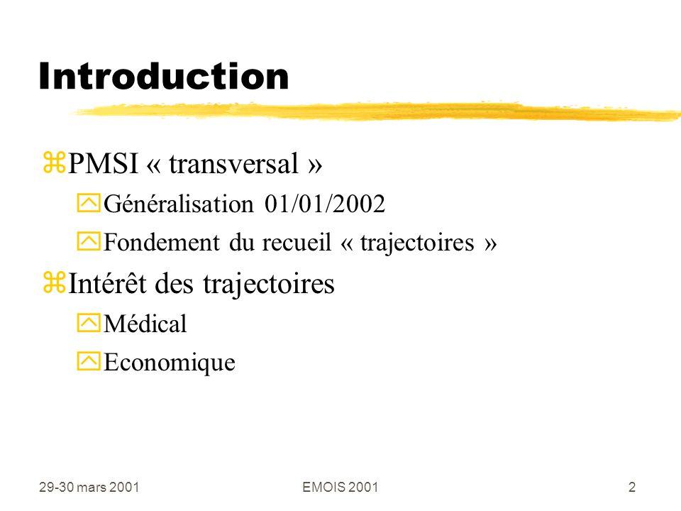 29-30 mars 2001EMOIS 20013 Introduction zPMSI « transversal » yHospitalisation (complète, partielle) xRecueil hebdomadaire xVariables Explicatives DGS Evolution yAmbulatoire (patient, communauté) xRecueil d actes xClassification EDGARS