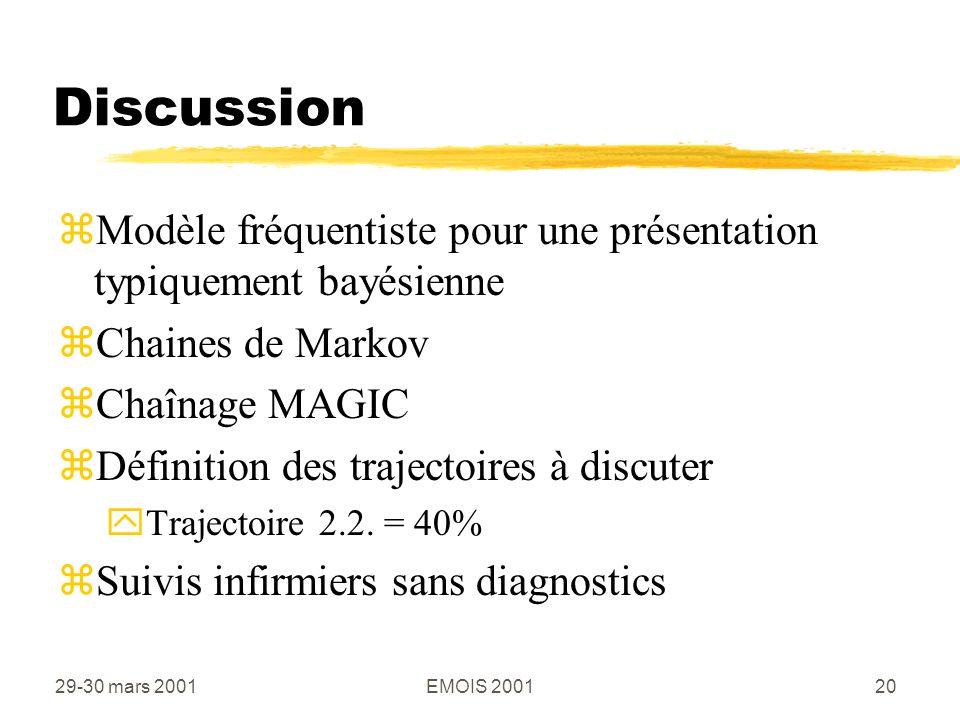 29-30 mars 2001EMOIS 200120 Discussion zModèle fréquentiste pour une présentation typiquement bayésienne zChaines de Markov zChaînage MAGIC zDéfinition des trajectoires à discuter yTrajectoire 2.2.