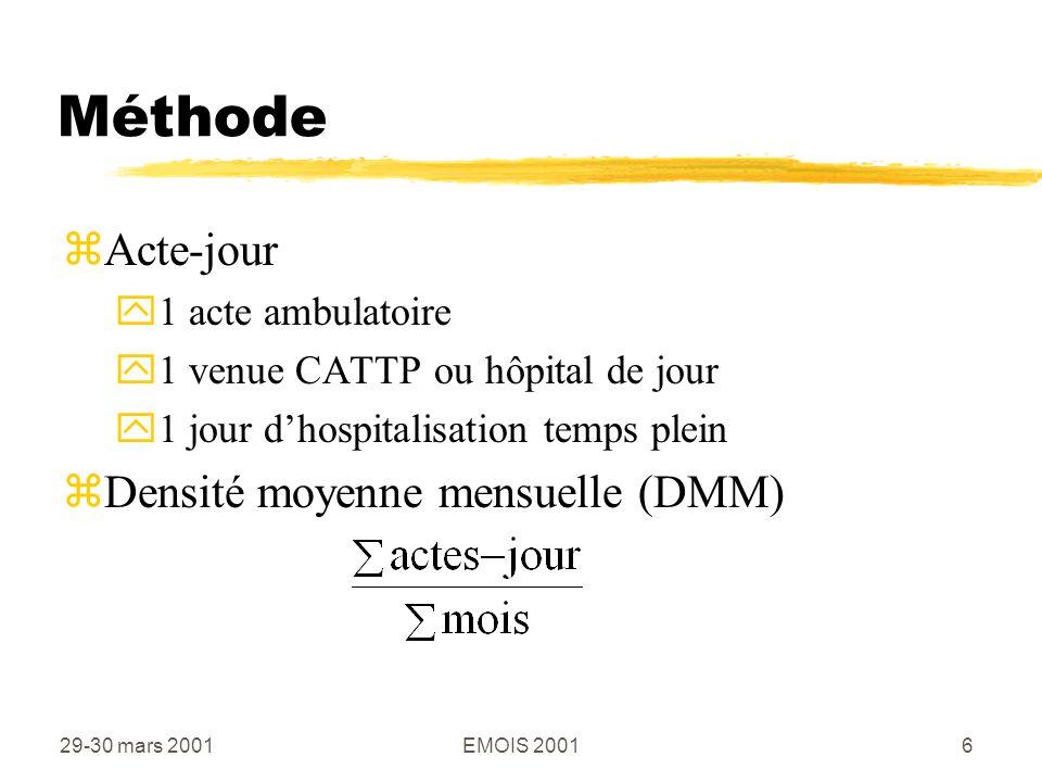 29-30 mars 2001EMOIS 20016 Méthode zActe-jour y1 acte ambulatoire y1 venue CATTP ou hôpital de jour y1 jour dhospitalisation temps plein zDensité moyenne mensuelle (DMM)