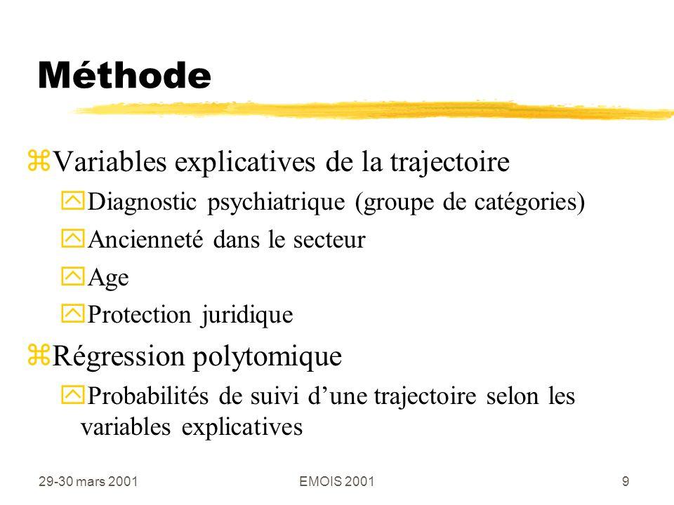 29-30 mars 2001EMOIS 200110 Méthode zT = trajectoire (1 à 9) z = matrice variables explicatives z