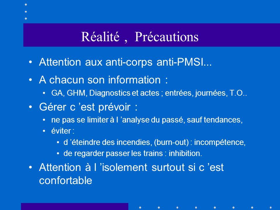 Réalité, Précautions Attention aux anti-corps anti-PMSI...