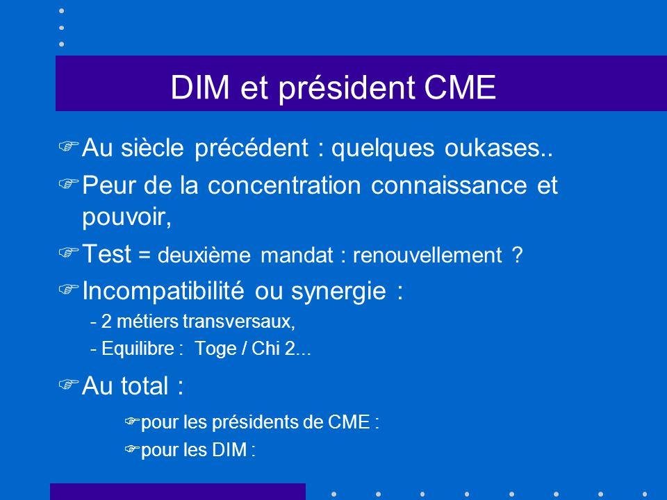 DIM et président CME FAu siècle précédent : quelques oukases..