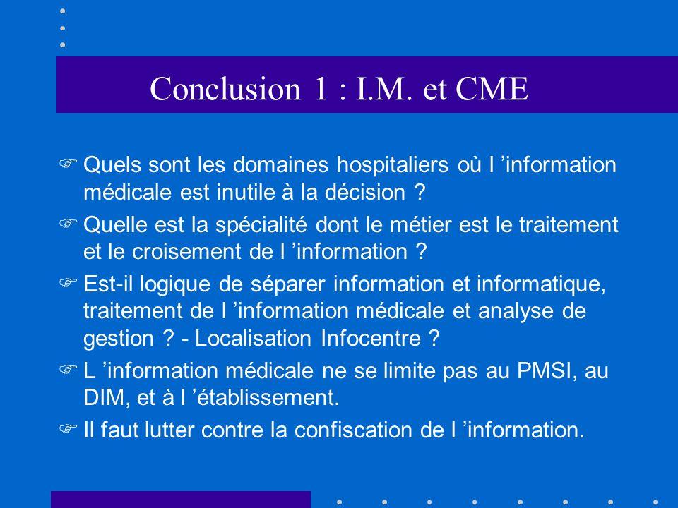 Conclusion 1 : I.M.