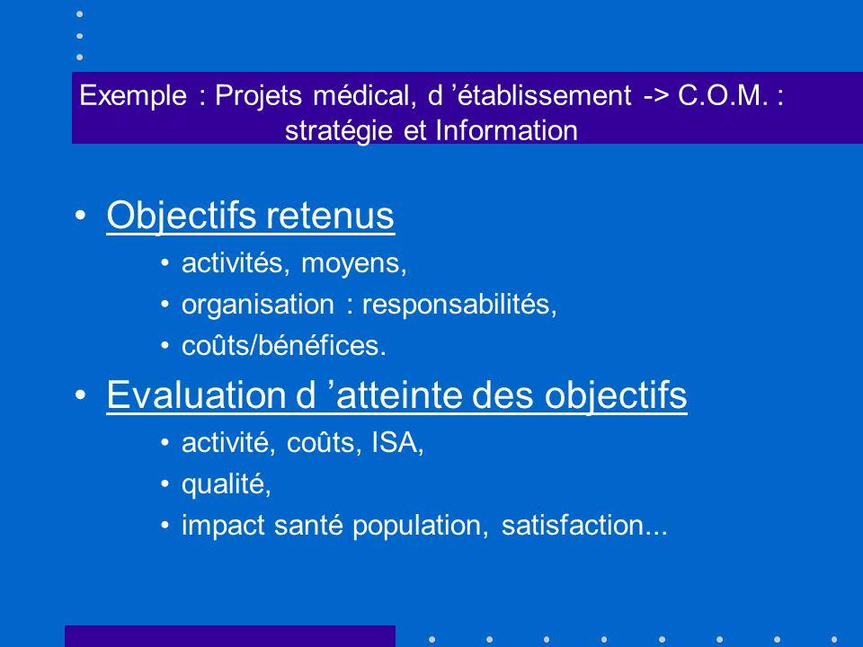 Exemple : Projets médical, d établissement -> C.O.M.