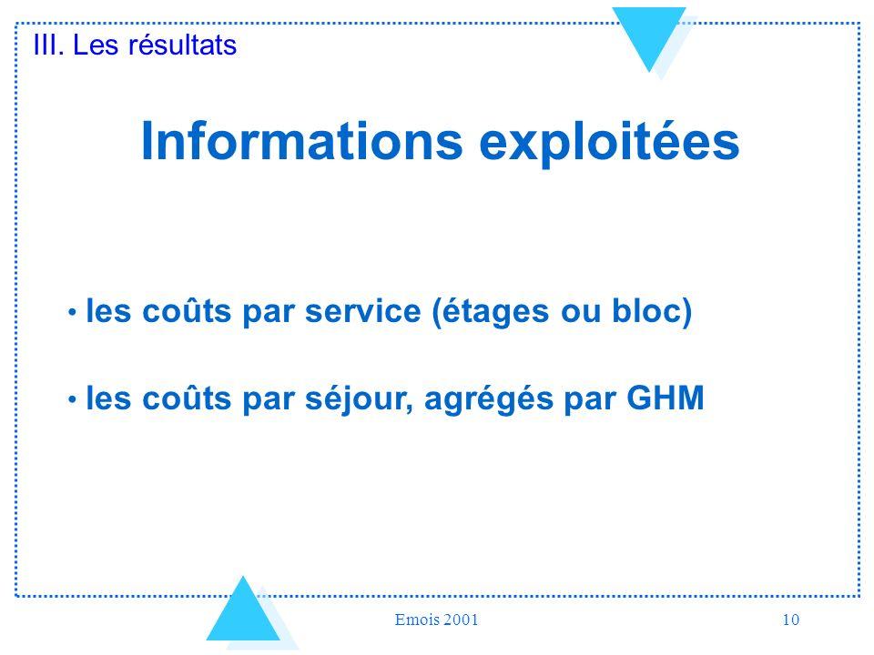 Emois 200110 Informations exploitées les coûts par service (étages ou bloc) les coûts par séjour, agrégés par GHM III. Les résultats