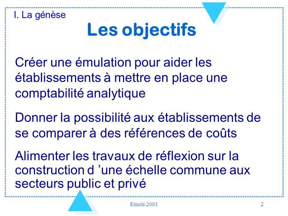 Emois 20012 Les objectifs Créer une émulation pour aider les établissements à mettre en place une comptabilité analytique Donner la possibilité aux ét