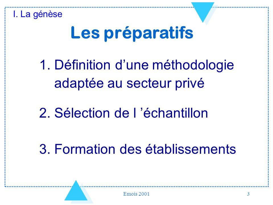 Emois 20013 Les préparatifs 1. Définition dune méthodologie adaptée au secteur privé 2. Sélection de l échantillon 3. Formation des établissements I.