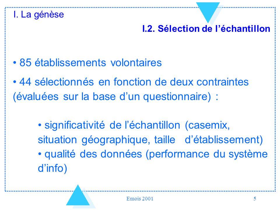 Emois 20015 I.2. Sélection de léchantillon 85 établissements volontaires 44 sélectionnés en fonction de deux contraintes (évaluées sur la base dun que