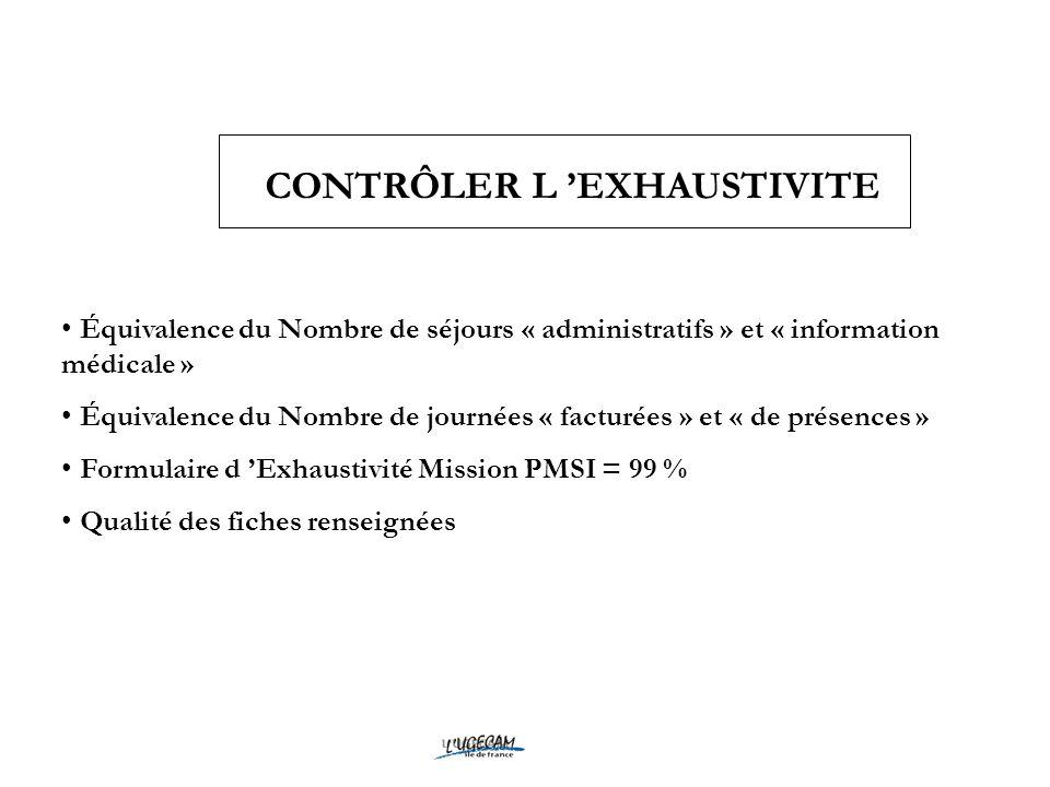 CONTRÔLER L EXHAUSTIVITE Équivalence du Nombre de séjours « administratifs » et « information médicale » Équivalence du Nombre de journées « facturées