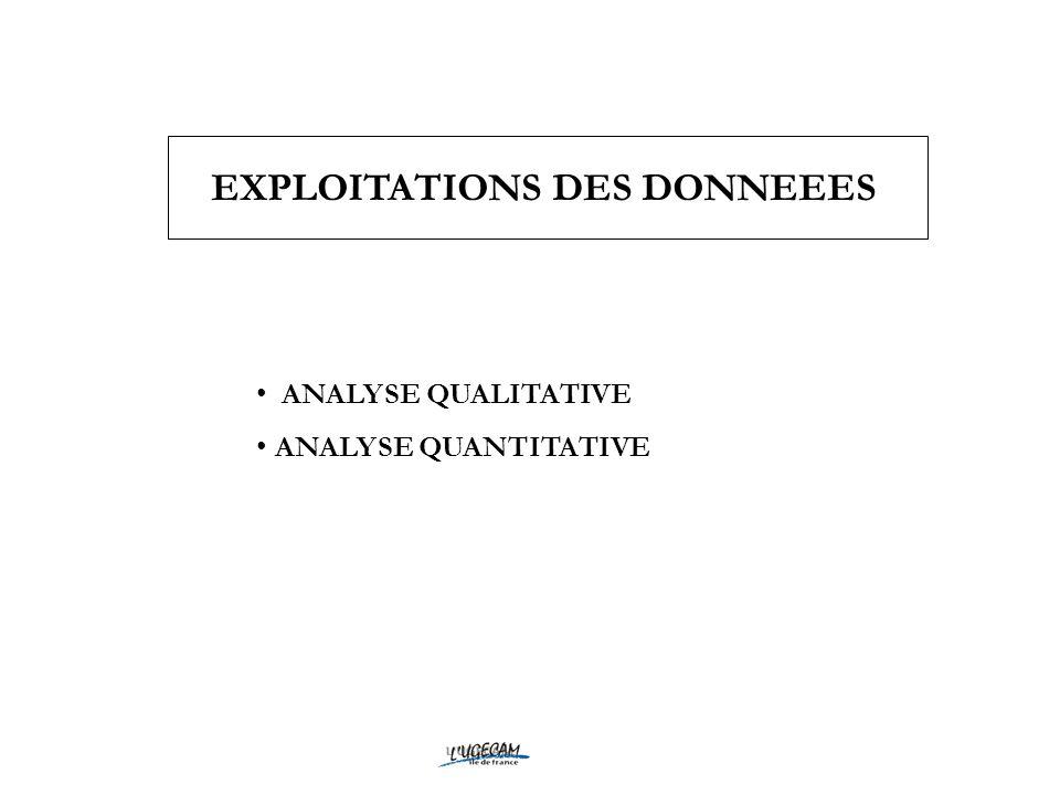 EXPLOITATIONS DES DONNEEES ANALYSE QUALITATIVE ANALYSE QUANTITATIVE