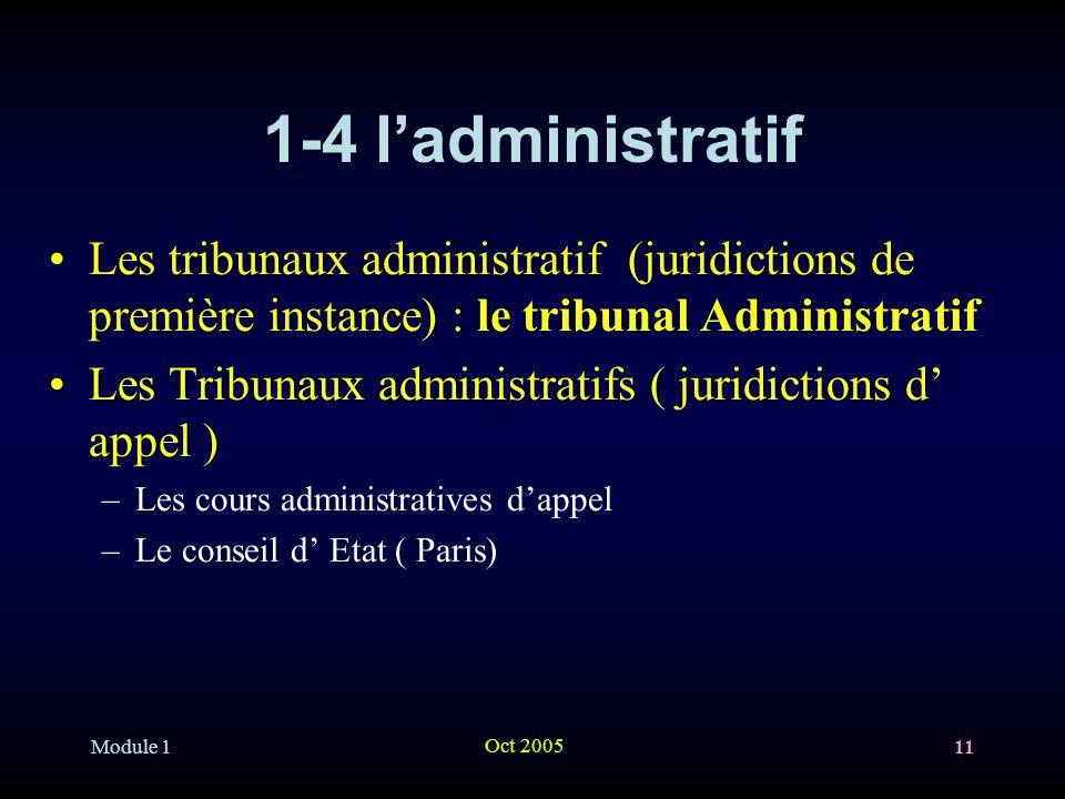 Module 1 Oct 2005 11 1-4 ladministratif Les tribunaux administratif (juridictions de première instance) : le tribunal Administratif Les Tribunaux administratifs ( juridictions d appel ) –Les cours administratives dappel –Le conseil d Etat ( Paris)