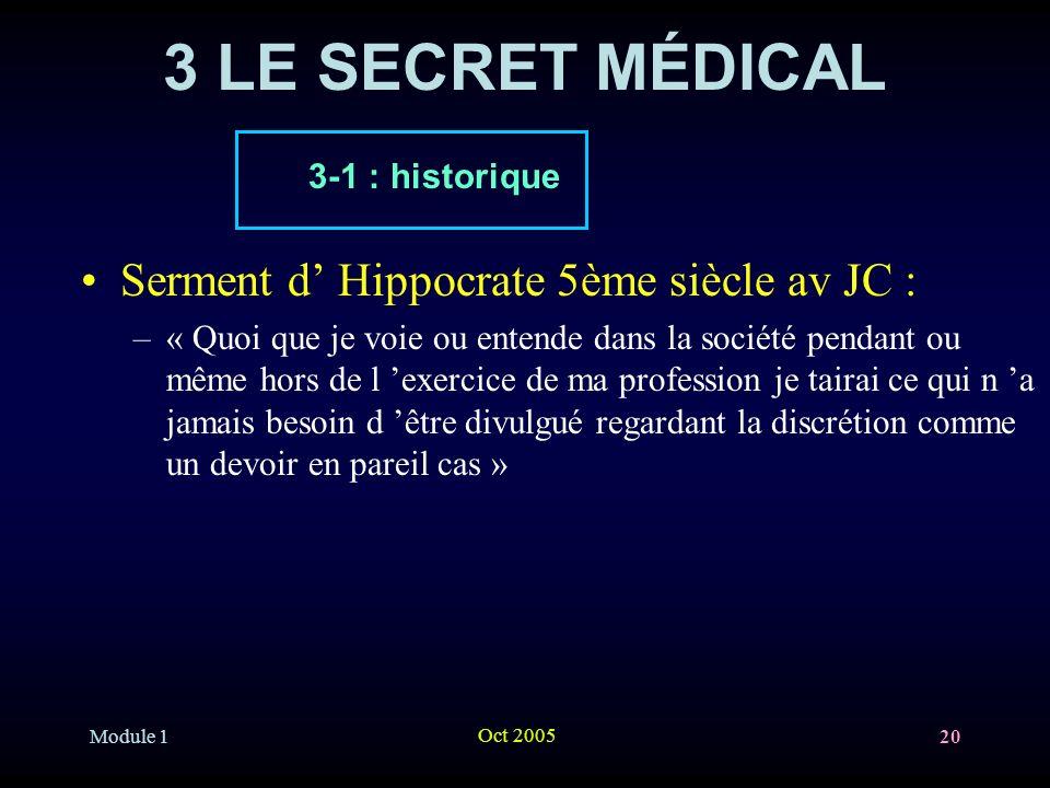 Module 1 Oct 2005 20 3 LE SECRET MÉDICAL Serment d Hippocrate 5ème siècle av JC : –« Quoi que je voie ou entende dans la société pendant ou même hors de l exercice de ma profession je tairai ce qui n a jamais besoin d être divulgué regardant la discrétion comme un devoir en pareil cas » 3-1 : historique