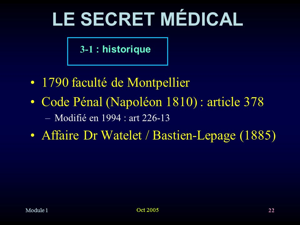 Module 1 Oct 2005 22 LE SECRET MÉDICAL 1790 faculté de Montpellier Code Pénal (Napoléon 1810) : article 378 –Modifié en 1994 : art 226-13 Affaire Dr Watelet / Bastien-Lepage (1885) 3-1 : historique
