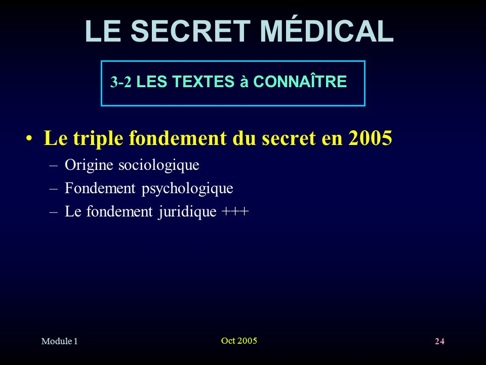 Module 1 Oct 2005 24 LE SECRET MÉDICAL Le triple fondement du secret en 2005 –Origine sociologique –Fondement psychologique –Le fondement juridique ++