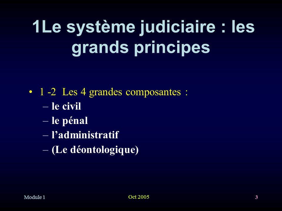 Module 1 Oct 2005 3 1Le système judiciaire : les grands principes 1 -2 Les 4 grandes composantes : –le civil –le pénal –ladministratif –(Le déontologi