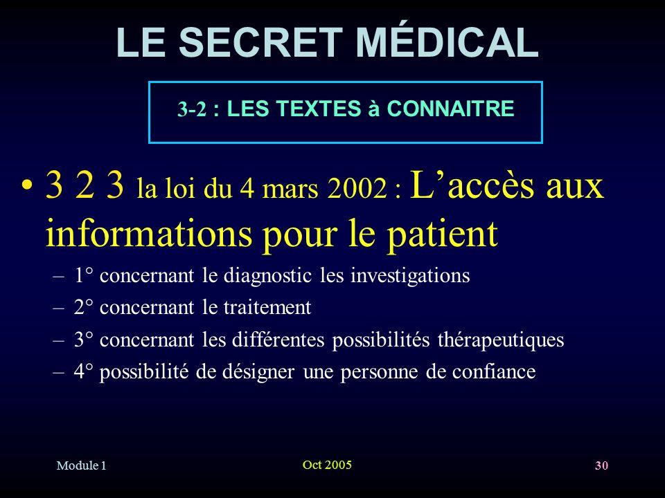 Module 1 Oct 2005 30 LE SECRET MÉDICAL 3 2 3 la loi du 4 mars 2002 : Laccès aux informations pour le patient –1° concernant le diagnostic les investig