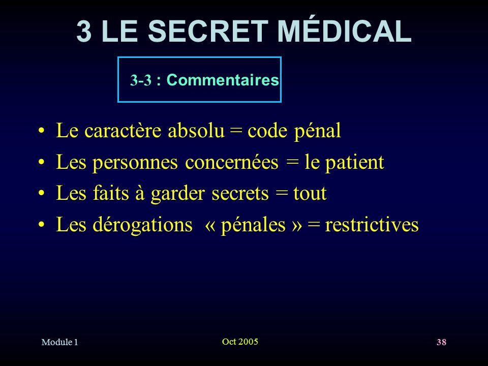 Module 1 Oct 2005 38 3 LE SECRET MÉDICAL Le caractère absolu = code pénal Les personnes concernées = le patient Les faits à garder secrets = tout Les dérogations « pénales » = restrictives 3-3 : Commentaires