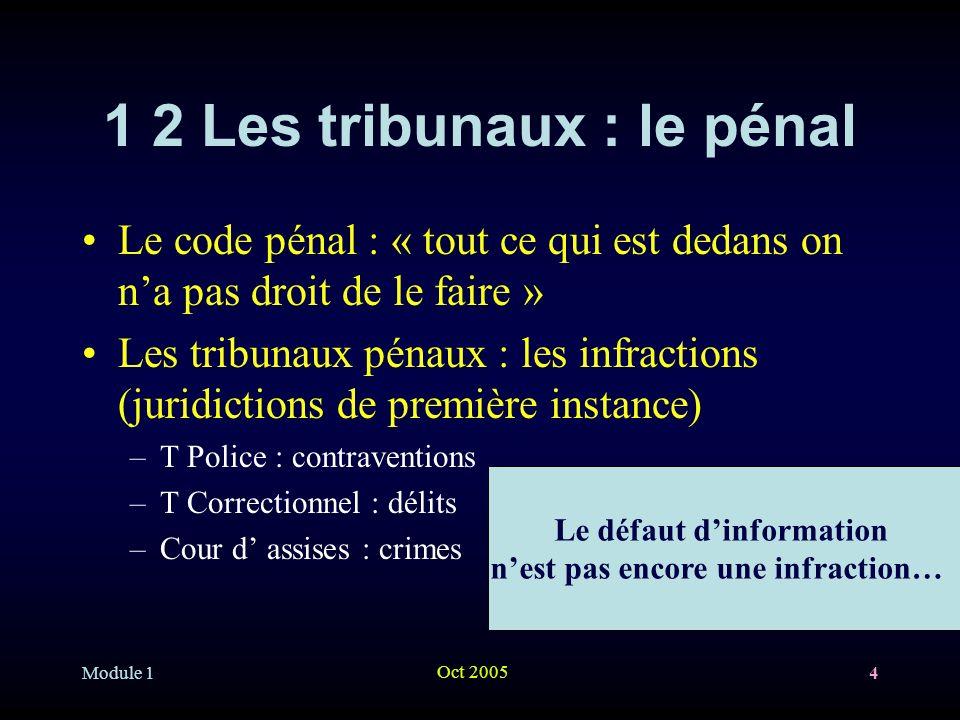 Module 1 Oct 2005 4 1 2 Les tribunaux : le pénal Le code pénal : « tout ce qui est dedans on na pas droit de le faire » Les tribunaux pénaux : les inf