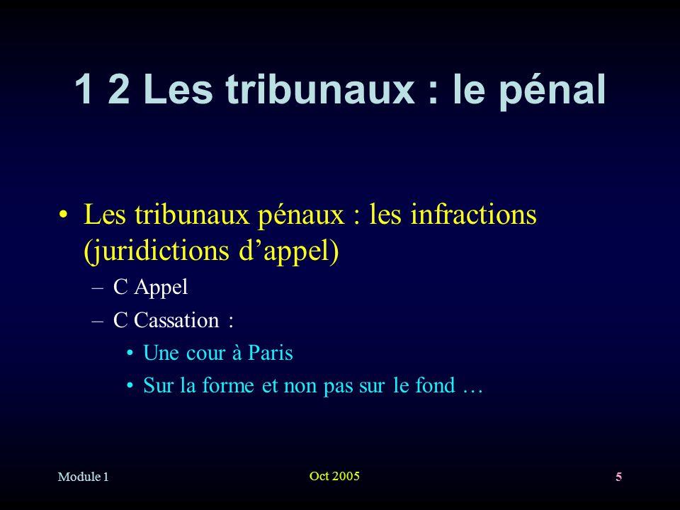 Module 1 Oct 2005 5 1 2 Les tribunaux : le pénal Les tribunaux pénaux : les infractions (juridictions dappel) –C Appel –C Cassation : Une cour à Paris Sur la forme et non pas sur le fond …