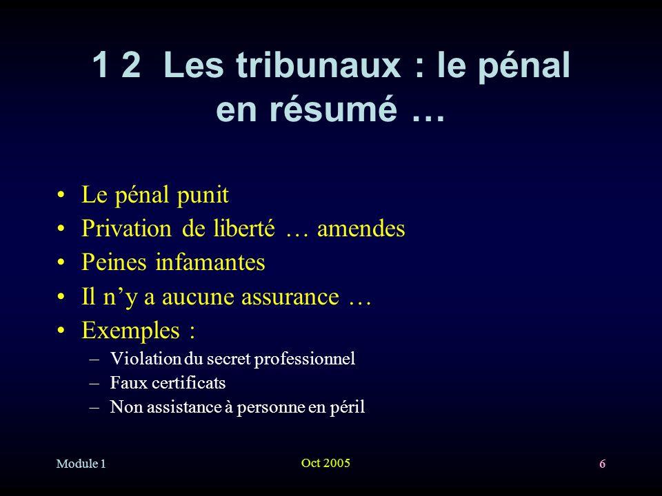 Module 1 Oct 2005 7 1-3 Les tribunaux : le civil Le code civil « relations entre particuliers » Les tribunaux civils (juridictions de première instance) –T Instance –T Grande Instance