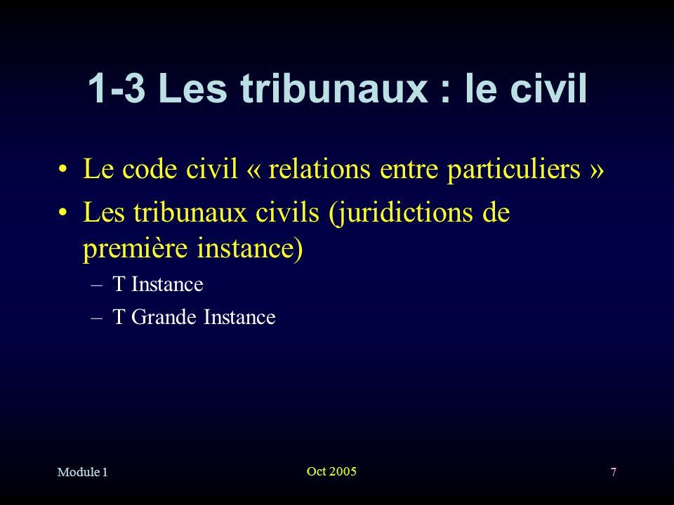 Module 1 Oct 2005 7 1-3 Les tribunaux : le civil Le code civil « relations entre particuliers » Les tribunaux civils (juridictions de première instanc