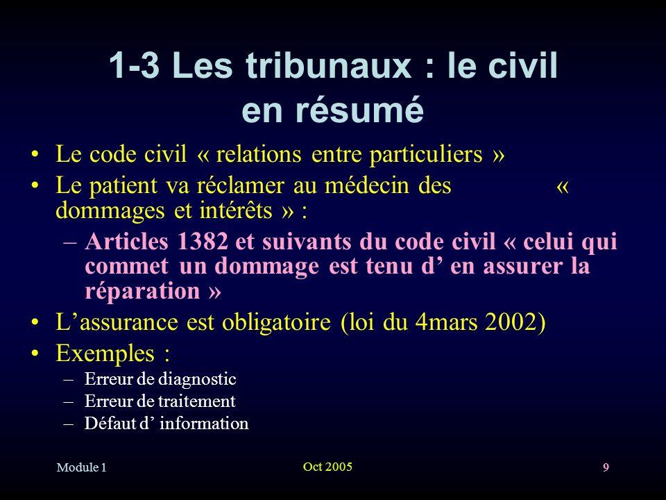 Module 1 Oct 2005 9 1-3 Les tribunaux : le civil en résumé Le code civil « relations entre particuliers » Le patient va réclamer au médecin des « domm