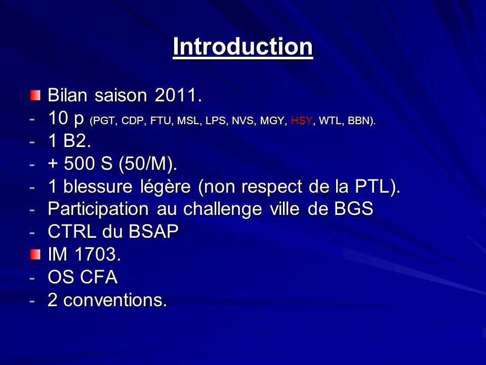 Introduction Bilan saison 2011. - 10 p (PGT, CDP, FTU, MSL, LPS, NVS, MGY, HSY, WTL, BBN). - 1 B2. - + 500 S (50/M). - 1 blessure légère (non respect