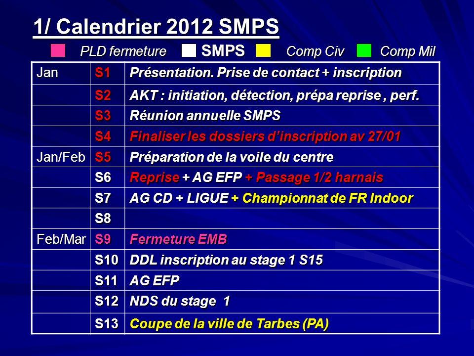 1/ Calendrier 2012 SMPS PLD fermeture SMPS Comp Civ Comp Mil JanS1 Présentation. Prise de contact + inscription S2 AKT : initiation, détection, prépa