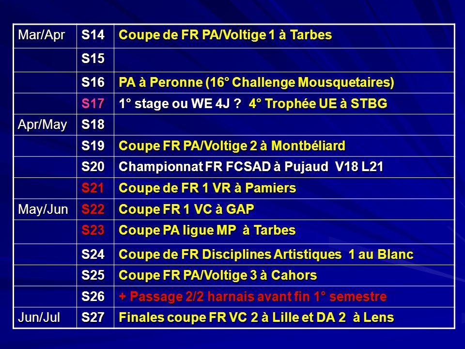Mar/AprS14 Coupe de FR PA/Voltige 1 à Tarbes S15 S16 PA à Peronne (16° Challenge Mousquetaires) S17 1° stage ou WE 4J ? 4° Trophée UE à STBG Apr/MayS1