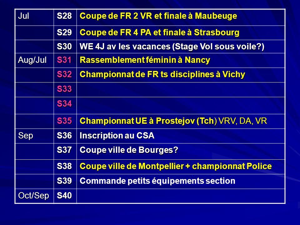 JulS28 Coupe de FR 2 VR et finale à Maubeuge S29 Coupe de FR 4 PA et finale à Strasbourg S30 WE 4J av les vacances (Stage Vol sous voile ) Aug/JulS31 Rassemblement féminin à Nancy S32 Championnat de FR ts disciplines à Vichy S33 S34 S35 Championnat UE à Prostejov (Tch) VRV, DA, VR SepS36 Inscription au CSA S37 Coupe ville de Bourges.