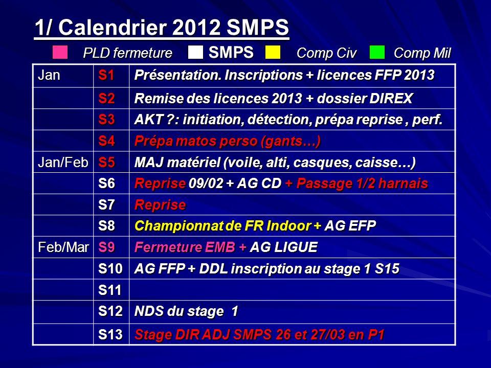 1/ Calendrier 2012 SMPS PLD fermeture SMPS Comp Civ Comp Mil JanS1 Présentation. Inscriptions + licences FFP 2013 S2 Remise des licences 2013 + dossie