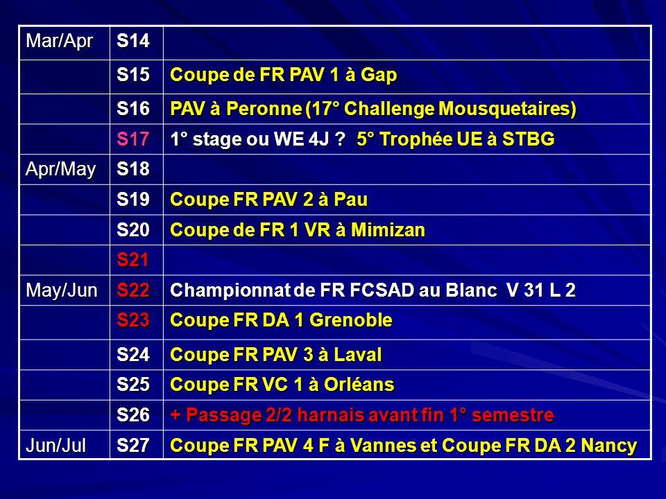 Mar/AprS14 S15 Coupe de FR PAV 1 à Gap S16 PAV à Peronne (17° Challenge Mousquetaires) S17 1° stage ou WE 4J ? 5° Trophée UE à STBG Apr/MayS18 S19 Cou