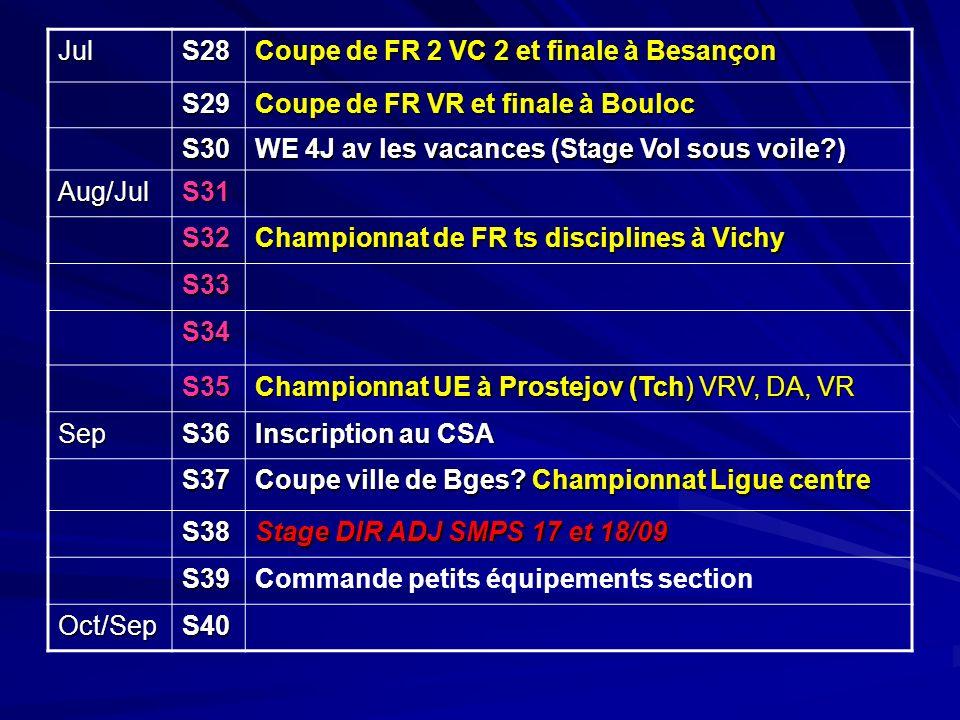 JulS28 Coupe de FR 2 VC 2 et finale à Besançon S29 Coupe de FR VR et finale à Bouloc S30 WE 4J av les vacances (Stage Vol sous voile ) Aug/JulS31 S32 Championnat de FR ts disciplines à Vichy S33 S34 S35 Championnat UE à Prostejov (Tch) VRV, DA, VR SepS36 Inscription au CSA S37 Coupe ville de Bges.