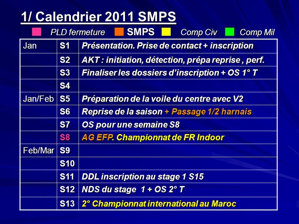 1/ Calendrier 2011 SMPS PLD fermeture SMPS Comp Civ Comp Mil JanS1 Présentation. Prise de contact + inscription S2 AKT : initiation, détection, prépa