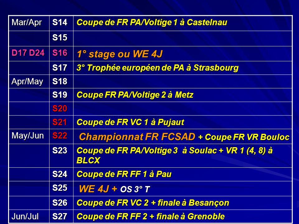 Mar/AprS14 Coupe de FR PA/Voltige 1 à Castelnau S15 D17 D24 S16 1° stage ou WE 4J S17 3° Trophée européen de PA à Strasbourg Apr/MayS18 S19 Coupe FR P