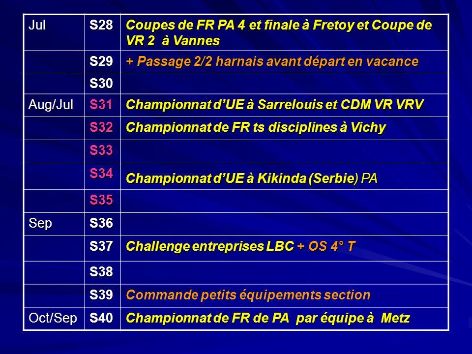 JulS28 Coupes de FR PA 4 et finale à Fretoy et Coupe de VR 2 à Vannes S29 + Passage 2/2 harnais avant départ en vacance S30 Aug/JulS31 Championnat dUE