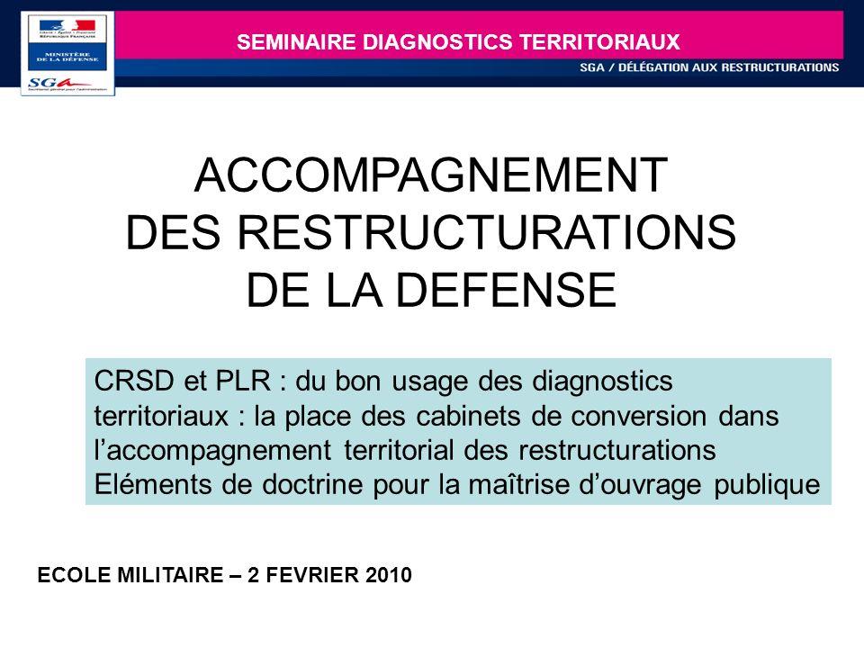 1 LA DELEGATION AUX RESTRUCTURATIONS RESTRUCTURATIONS DE DEFENSE AFII – MARDI 9 JUIN 2009 ACCOMPAGNEMENT DES RESTRUCTURATIONS DE LA DEFENSE CRSD et PL