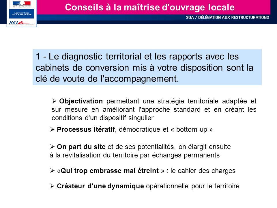 11 LA DELEGATION AUX RESTRUCTURATIONS RESTRUCTURATIONS DE DEFENSE AFII – MARDI 9 JUIN 2009 Conseils à la maîtrise d'ouvrage locale 1 - Le diagnostic t