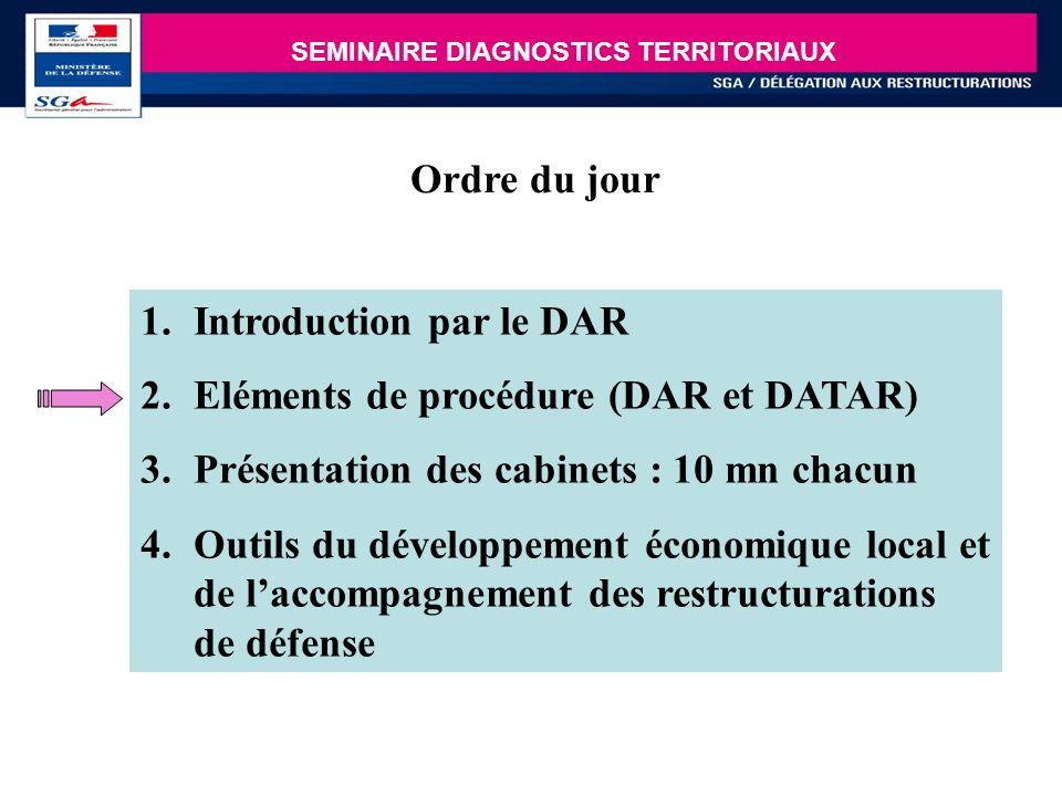 14 1.Introduction par le DAR 2.Eléments de procédure (DAR et DATAR) 3.Présentation des cabinets : 10 mn chacun 4.Outils du développement économique lo