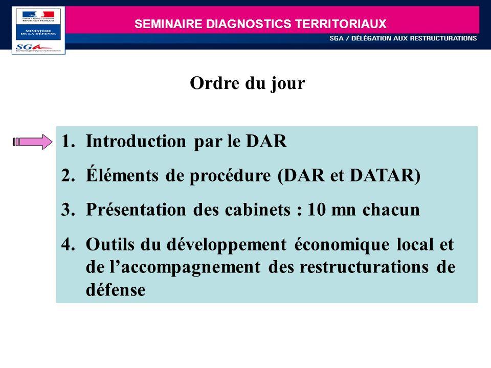 2 1.Introduction par le DAR 2.Éléments de procédure (DAR et DATAR) 3.Présentation des cabinets : 10 mn chacun 4.Outils du développement économique loc