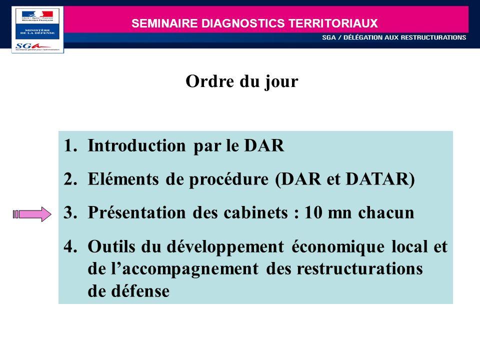 24 1.Introduction par le DAR 2.Eléments de procédure (DAR et DATAR) 3.Présentation des cabinets : 10 mn chacun 4.Outils du développement économique lo